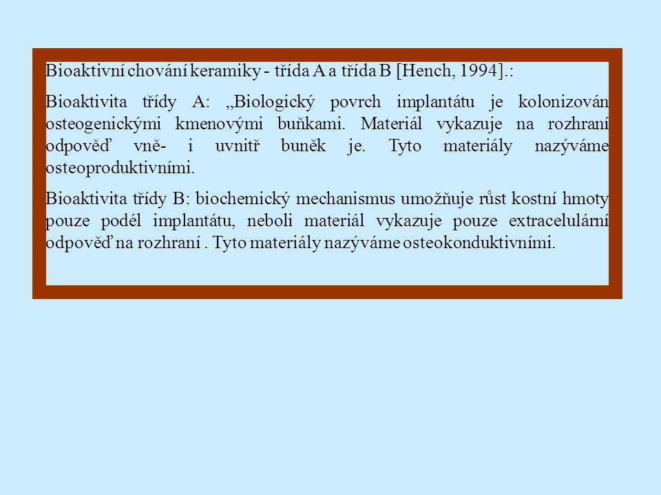 Bioaktivní chování keramiky - třída A a třída B [Hench, 1994].: